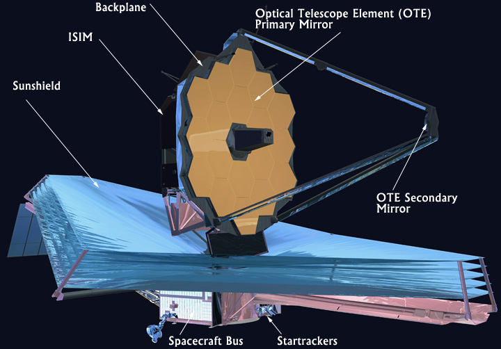 Spacecraft diagram