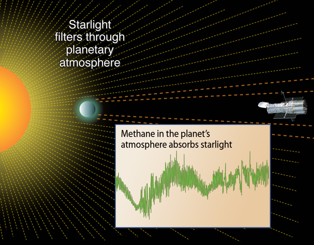 Sodium in atmosphere of exoplanet HD 209458